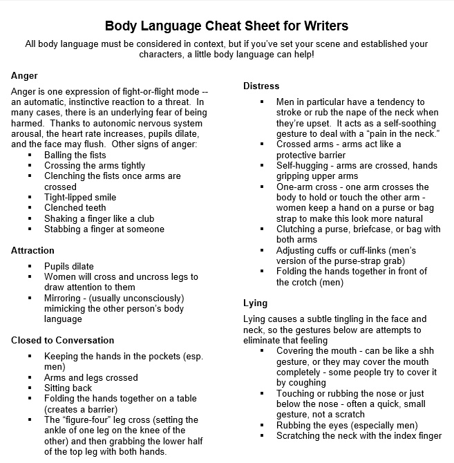 body language cheat sheet for writers pamela frost dennis body language cheat sheet for writers old age descriptions tumblr mj2at2yuiw1s312m6o1 1280 tumblr mj2at2yuiw1s312m6o2 1280 body language eyes